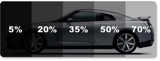 Các lợi ích dán phim cách nhiệt xe hơi mà bạn cần biết